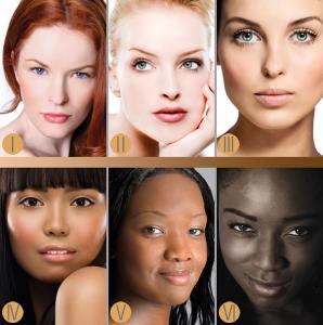 tipos de piel-Fototipos