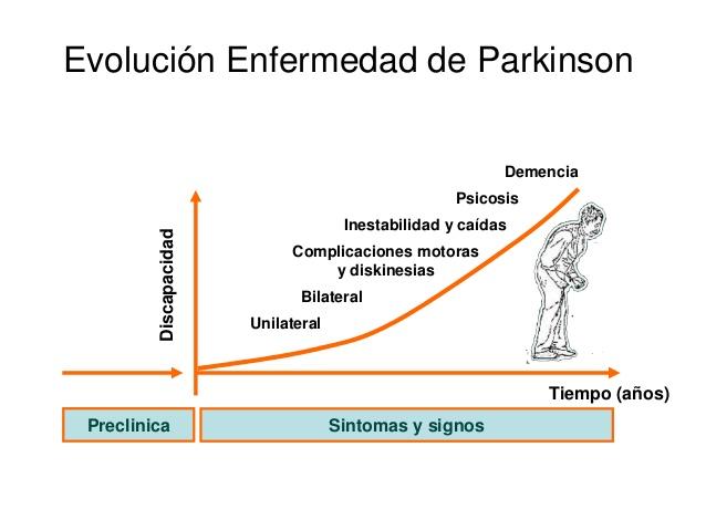 enfermedad-de-parkinson-complicaciones-no-motoras
